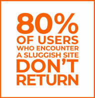 80% of users who encounter a sluggish site don't return.